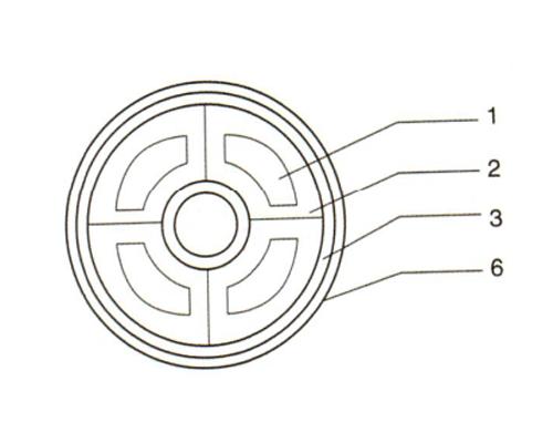 隔火层阻燃控制电缆