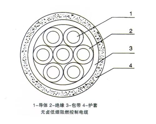 无卤低烟阻燃隧道用控制电缆