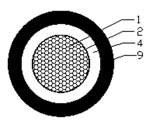 邢台电力电缆
