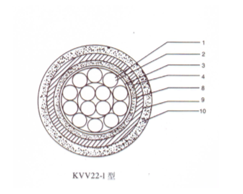 发电厂变电站用聚氯乙烯绝缘 屏蔽控制电缆(企业标准)